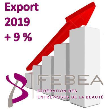 La cosmétique deuxième secteur exportateur de France