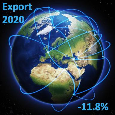 Export cosmétique 2020 : une année contrastée