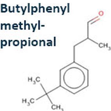 Butylphenyl methylpropional : un nom à retenir… et à bannir